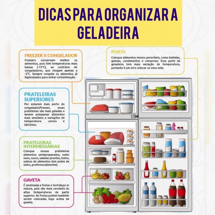 Dicas-Para-Organizar-a-geladeira